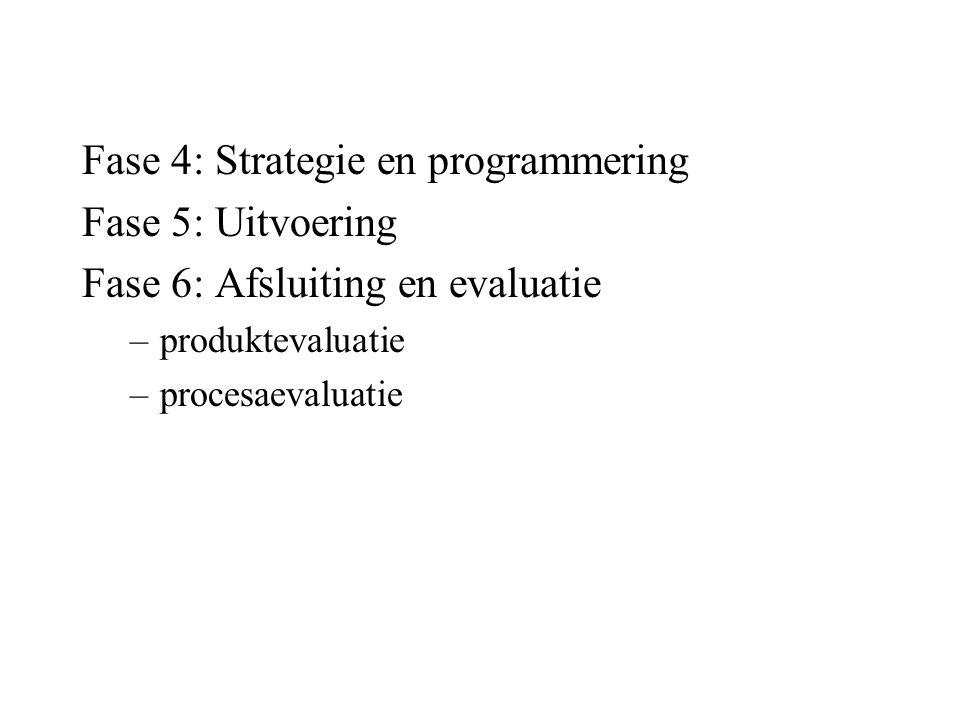 Fase 4: Strategie en programmering Fase 5: Uitvoering Fase 6: Afsluiting en evaluatie –produktevaluatie –procesaevaluatie
