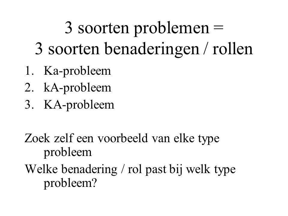 3 soorten problemen = 3 soorten benaderingen / rollen 1.Ka-probleem 2.kA-probleem 3.KA-probleem Zoek zelf een voorbeeld van elke type probleem Welke b