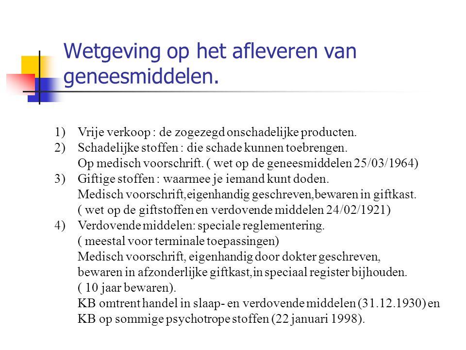 Wetgeving op het afleveren van geneesmiddelen. 1)Vrije verkoop : de zogezegd onschadelijke producten. 2)Schadelijke stoffen : die schade kunnen toebre