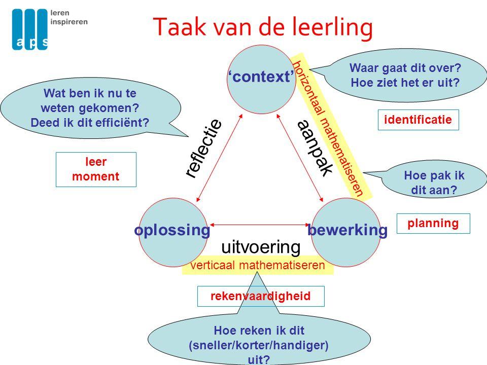 verticaal mathematiseren horizontaal mathematiseren Taak van de leerling 'context' bewerkingoplossing aanpak reflectie uitvoering Waar gaat dit over?