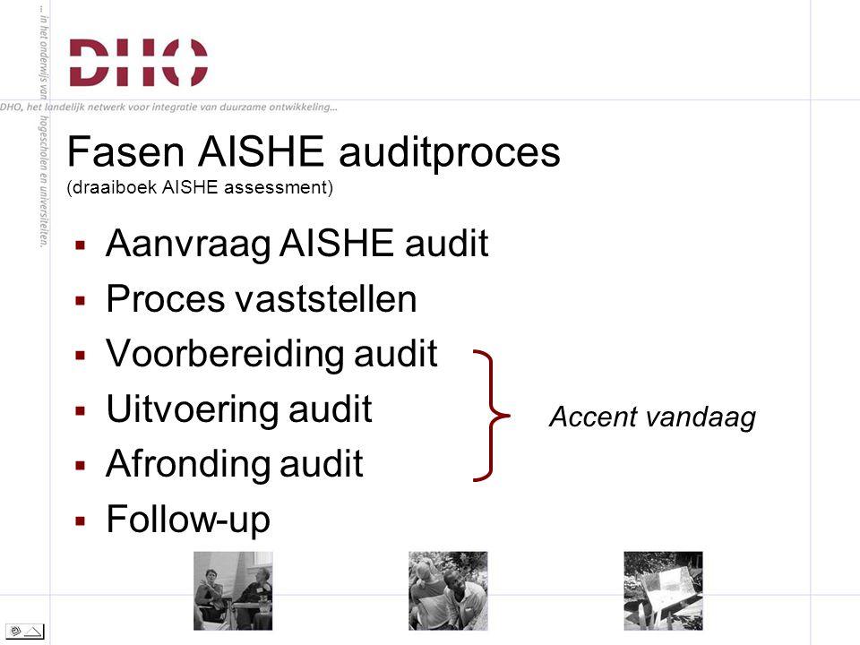 Fasen AISHE auditproces (draaiboek AISHE assessment)  Aanvraag AISHE audit  Proces vaststellen  Voorbereiding audit  Uitvoering audit  Afronding audit  Follow-up Accent vandaag