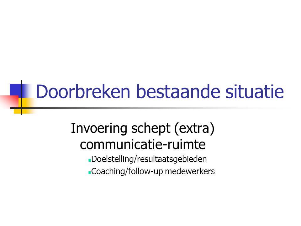 Doorbreken bestaande situatie Invoering schept (extra) communicatie-ruimte Doelstelling/resultaatsgebieden Coaching/follow-up medewerkers
