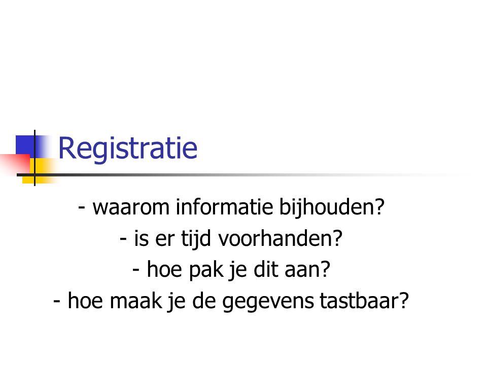 Registratie - waarom informatie bijhouden? - is er tijd voorhanden? - hoe pak je dit aan? - hoe maak je de gegevens tastbaar?