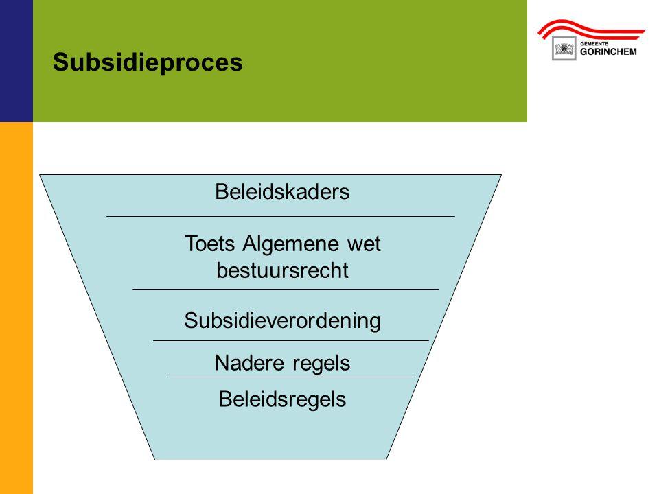 Subsidieproces Toets Algemene wet bestuursrecht Beleidskaders Subsidieverordening Nadere regels Beleidsregels