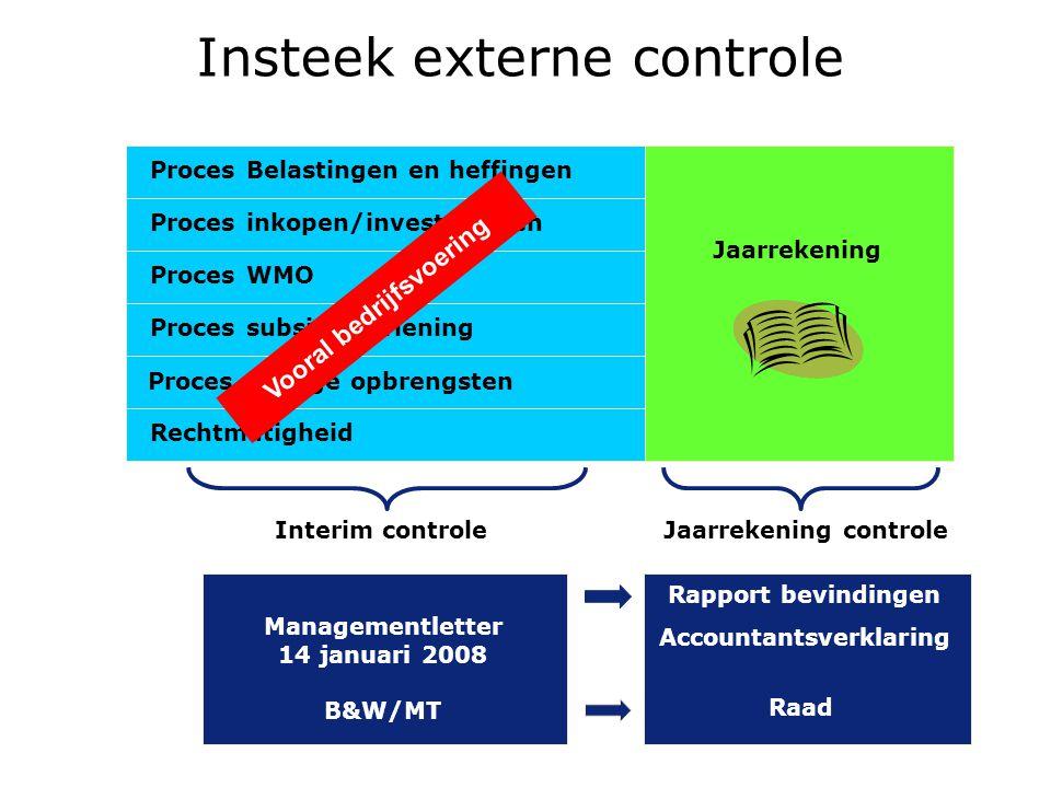 Insteek externe controle Proces Belastingen en heffingen Proces inkopen/investeringen Proces WMO Proces subsidieverlening Proces overige opbrengsten R