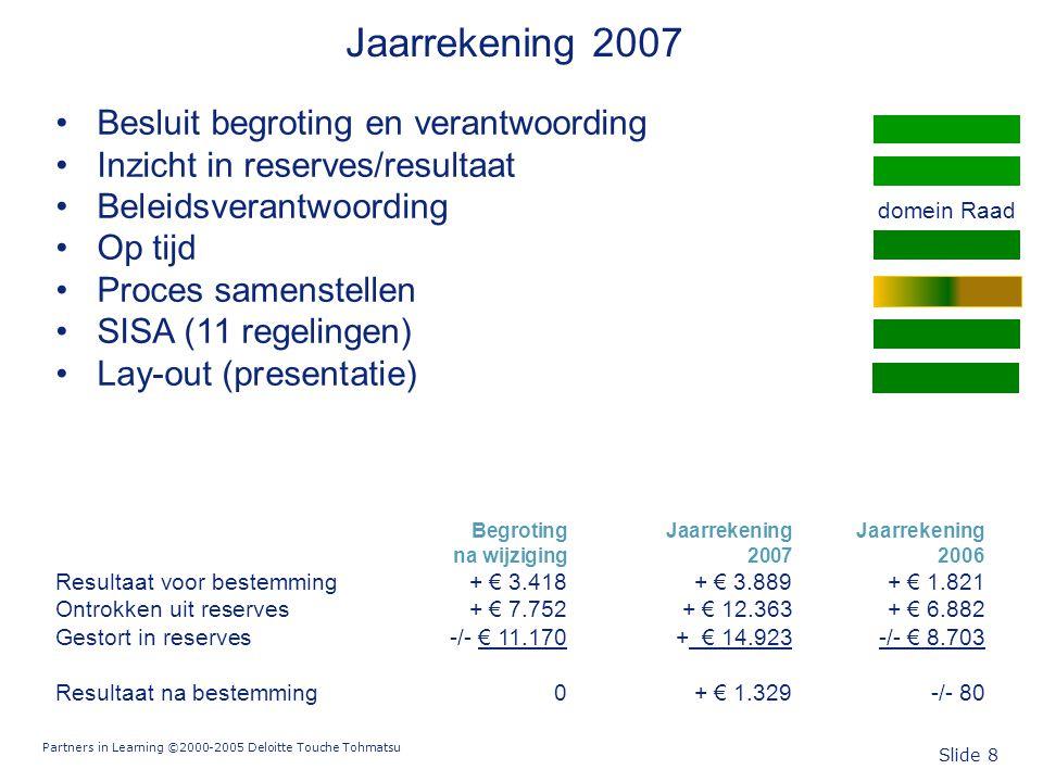 Partners in Learning ©2000-2005 Deloitte Touche Tohmatsu Slide 8 Jaarrekening 2007 Besluit begroting en verantwoording Inzicht in reserves/resultaat B