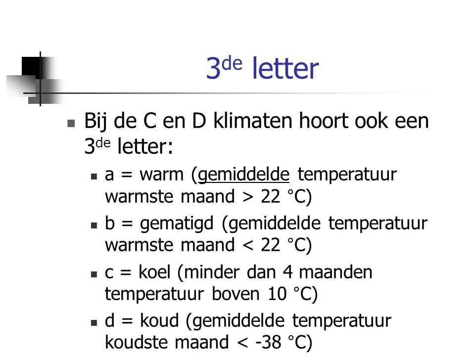 3 de letter Bij de C en D klimaten hoort ook een 3 de letter: a = warm (gemiddelde temperatuur warmste maand > 22 °C) b = gematigd (gemiddelde tempera