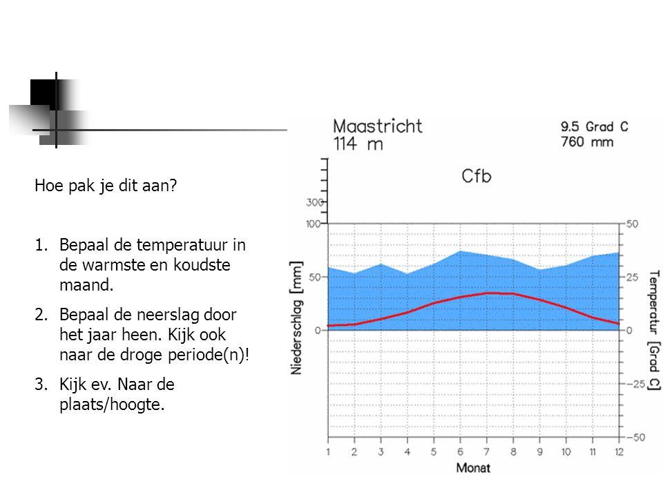 Hoe pak je dit aan? 1.Bepaal de temperatuur in de warmste en koudste maand. 2.Bepaal de neerslag door het jaar heen. Kijk ook naar de droge periode(n)