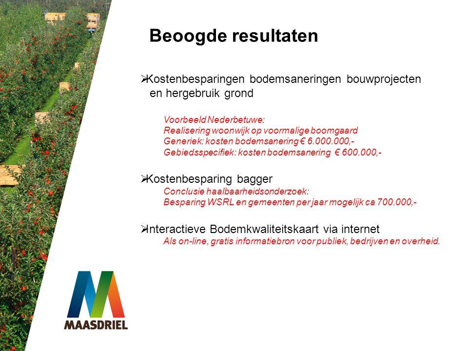 Beoogde resultaten  Kostenbesparingen bodemsaneringen bouwprojecten en hergebruik grond Voorbeeld Nederbetuwe: Realisering woonwijk op voormalige boo
