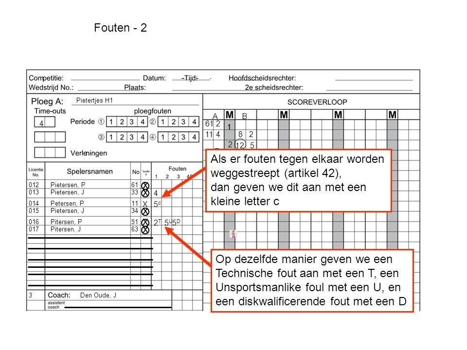 Pietersen, P Pietersen, J Petersen, P Pietersen, J Pitersen, P Pitersen, J 012 013 3 014 015 017 016 Den Oude, J Pietertjes H1 61 33 11 34 51 63 ` AB 1 x x x x x 1 612 82114 2 125 515 3 4 X 4 4 2T2T Op dezelfde manier geven we een Technische fout aan met een T, een Unsportsmanlike foul met een U, en een diskwalificerende fout met een D 5U5U 5D5D 5c5c Als er fouten tegen elkaar worden weggestreept (artikel 42), dan geven we dit aan met een kleine letter c Fouten - 2