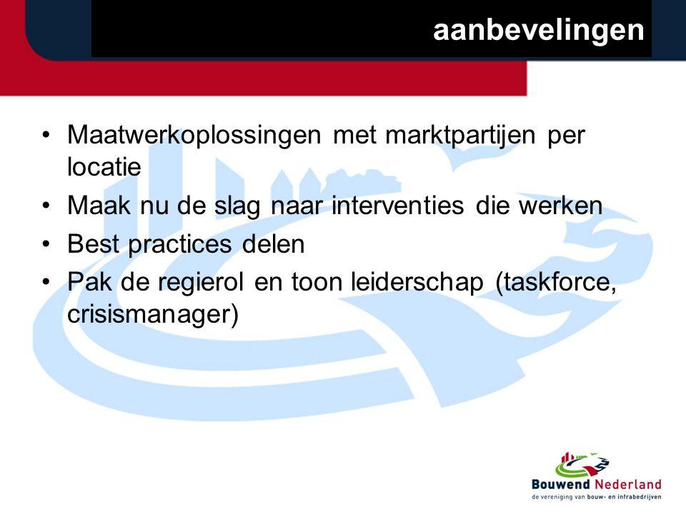 aanbevelingen Maatwerkoplossingen met marktpartijen per locatie Maak nu de slag naar interventies die werken Best practices delen Pak de regierol en toon leiderschap (taskforce, crisismanager)