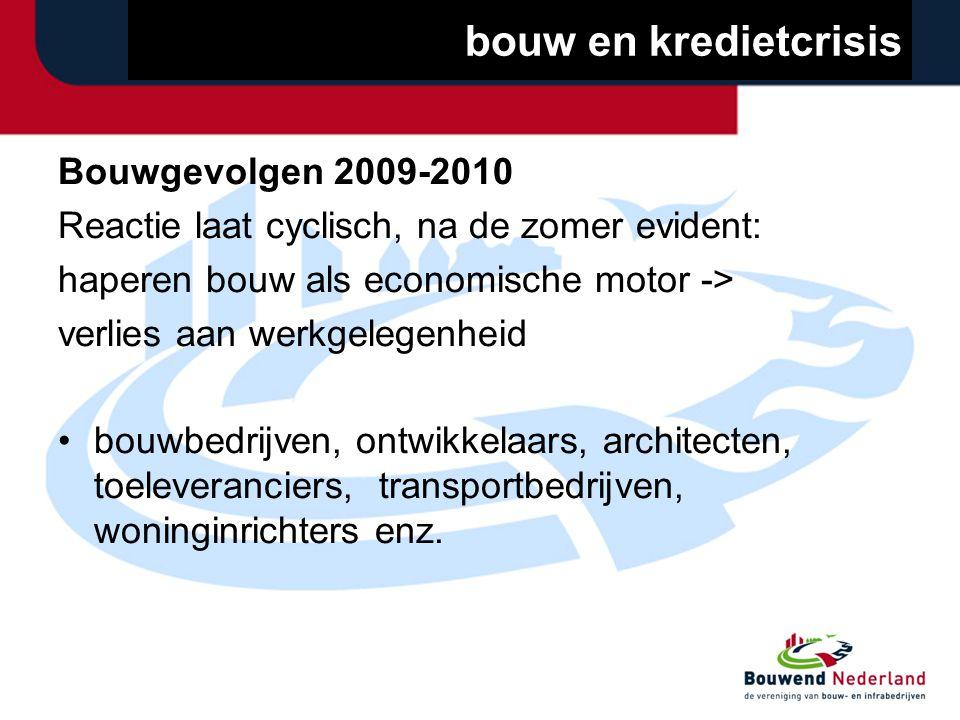 bouw en kredietcrisis Bouwgevolgen 2009-2010 Reactie laat cyclisch, na de zomer evident: haperen bouw als economische motor -> verlies aan werkgelegenheid bouwbedrijven, ontwikkelaars, architecten, toeleveranciers, transportbedrijven, woninginrichters enz.