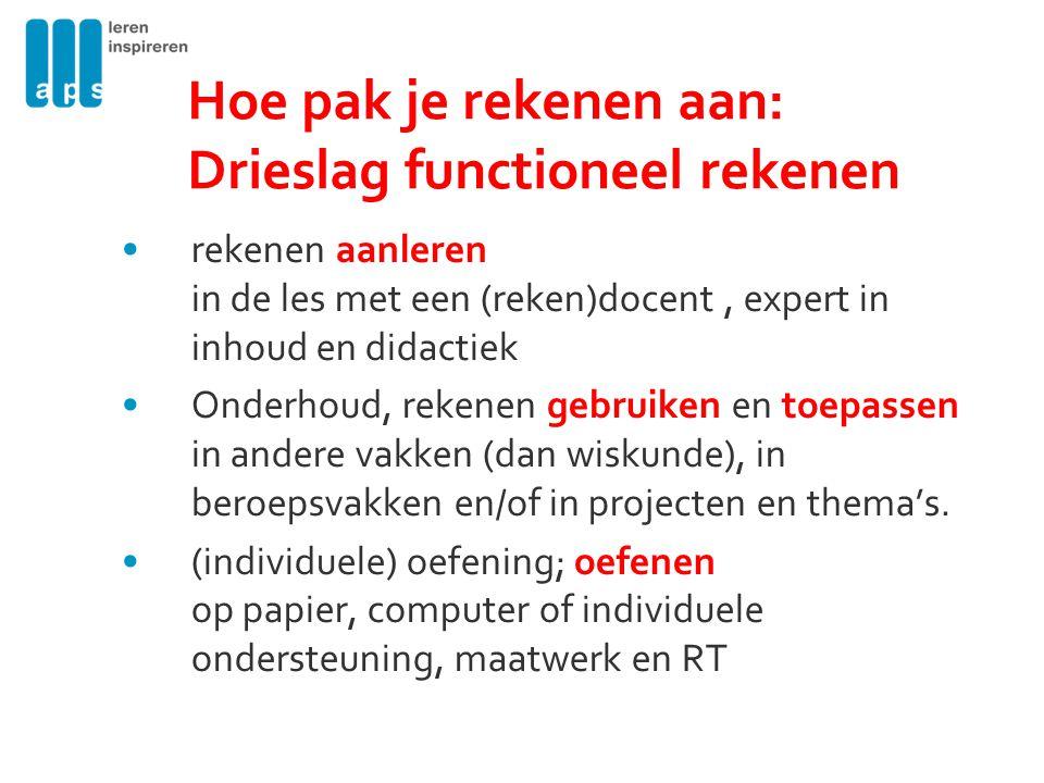 Drieslag functioneel rekenen Rijk rekenaanbod Rekenen aanleren Rekenen in de praktijk Gebruiken en toepassen Individueel oefenen extra ondersteuning