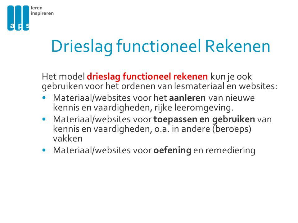 Drieslag functioneel Rekenen Het model drieslag functioneel rekenen kun je ook gebruiken voor het ordenen van lesmateriaal en websites: Materiaal/websites voor het aanleren van nieuwe kennis en vaardigheden, rijke leeromgeving.