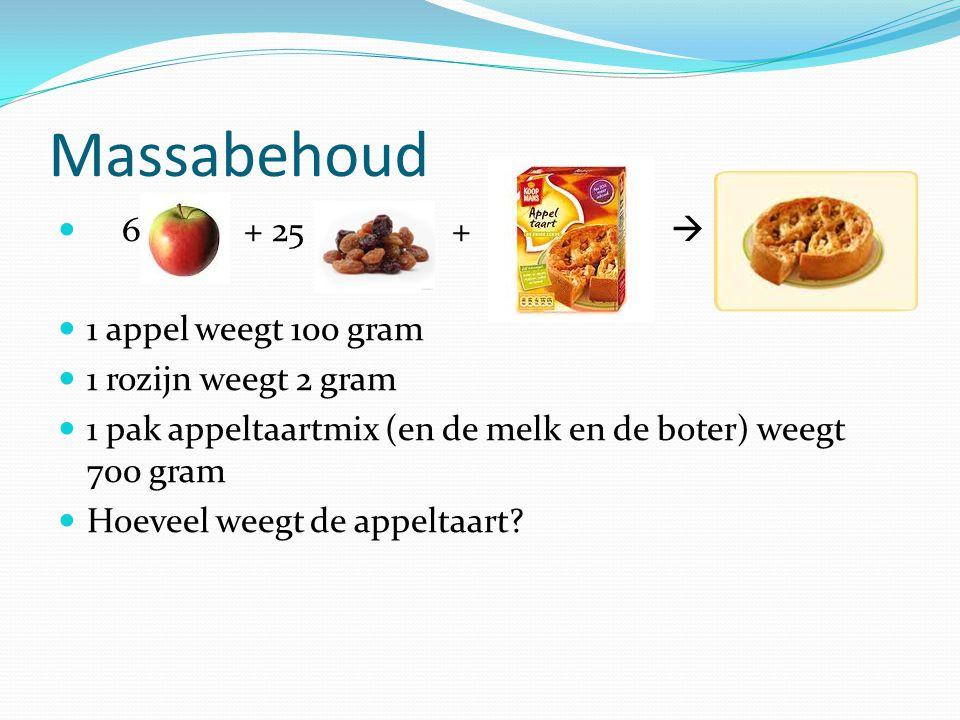 Massabehoud 6 + 25 +  1 appel weegt 100 gram 1 rozijn weegt 2 gram 1 pak appeltaartmix (en de melk en de boter) weegt 700 gram Hoeveel weegt de appel