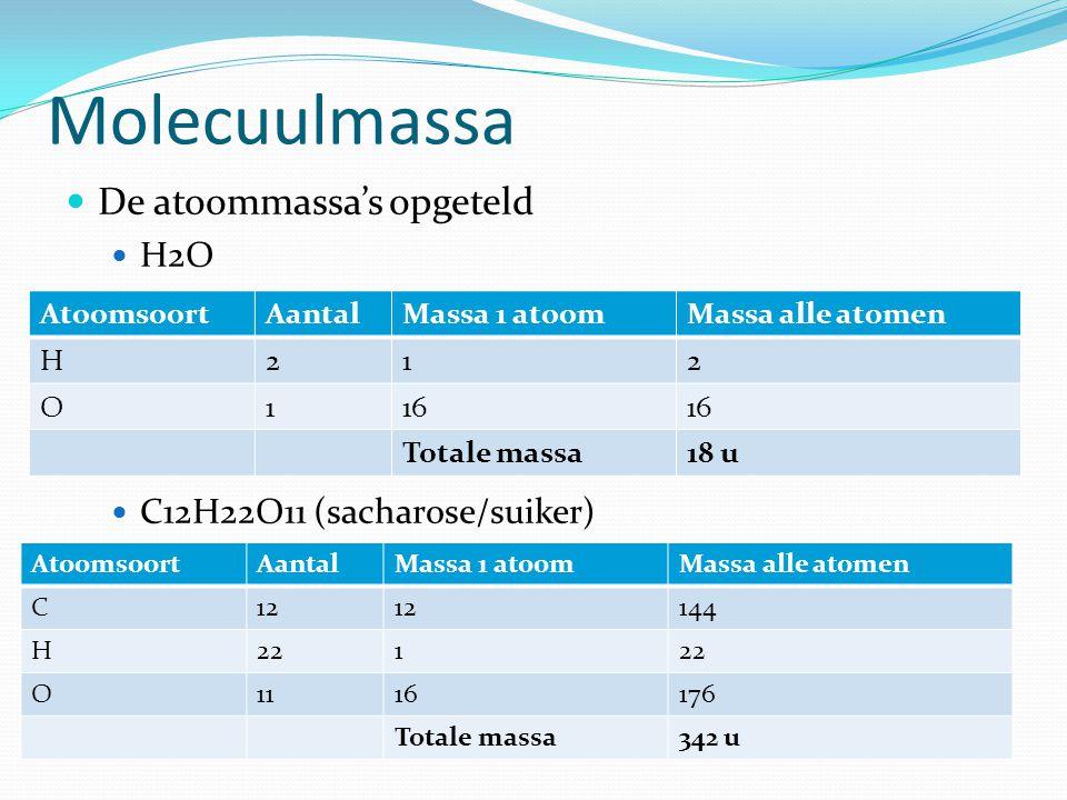 Molecuulmassa De atoommassa's opgeteld H2O C12H22O11 (sacharose/suiker) AtoomsoortAantalMassa 1 atoomMassa alle atomen H212 O116 Totale massa18 u Atoo