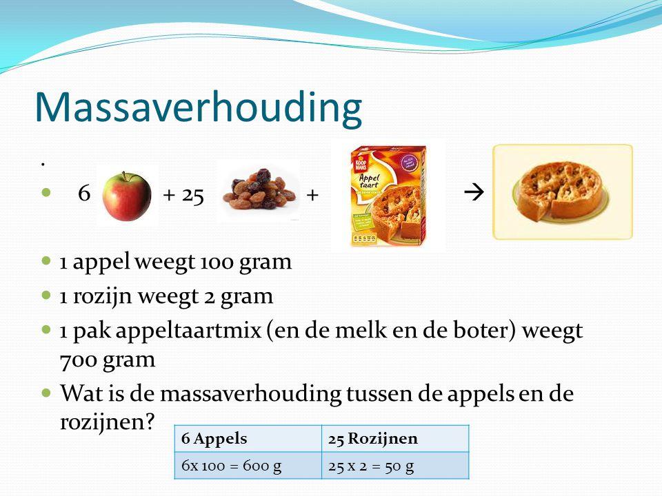 Massaverhouding. 6 + 25 +  1 appel weegt 100 gram 1 rozijn weegt 2 gram 1 pak appeltaartmix (en de melk en de boter) weegt 700 gram Wat is de massave