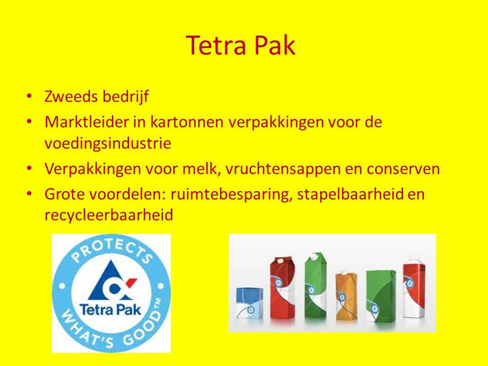 Tetra Pak Zweeds bedrijf Marktleider in kartonnen verpakkingen voor de voedingsindustrie Verpakkingen voor melk, vruchtensappen en conserven Grote voo