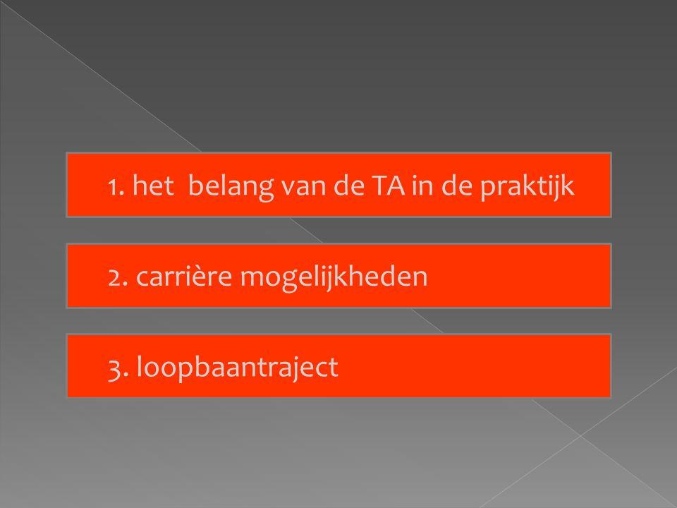 1. het belang van de TA in de praktijk 2. carrière mogelijkheden 3. loopbaantraject
