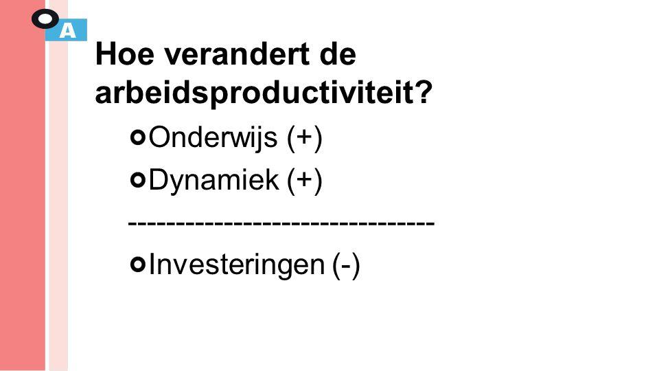 Onderwijs (+) Dynamiek (+) -------------------------------- Investeringen (-) Hoe verandert de arbeidsproductiviteit?
