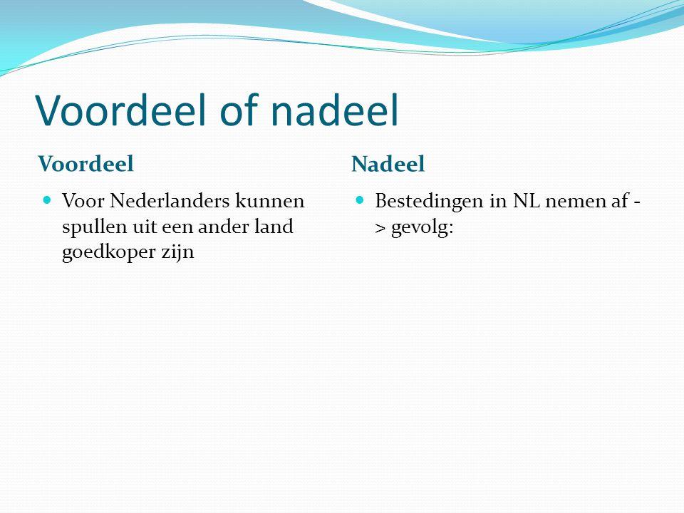 Voordeel of nadeel Voordeel Nadeel Voor Nederlanders kunnen spullen uit een ander land goedkoper zijn Bestedingen in NL nemen af - > gevolg: