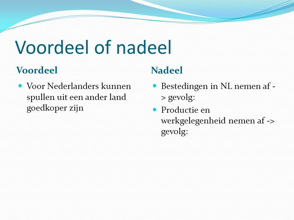 Voordeel of nadeel Voordeel Nadeel Voor Nederlanders kunnen spullen uit een ander land goedkoper zijn Bestedingen in NL nemen af - > gevolg: Productie