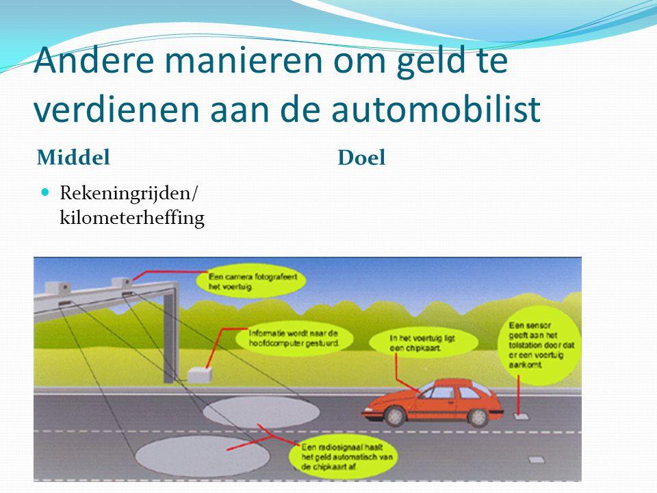 Andere manieren om geld te verdienen aan de automobilist Middel Doel Rekeningrijden/ kilometerheffing