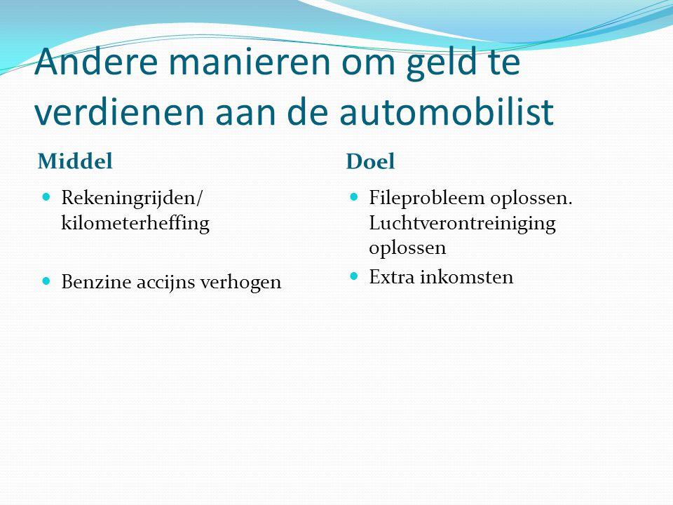 Andere manieren om geld te verdienen aan de automobilist Middel Doel Rekeningrijden/ kilometerheffing Benzine accijns verhogen Fileprobleem oplossen.