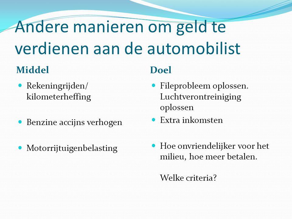 Andere manieren om geld te verdienen aan de automobilist Middel Doel Rekeningrijden/ kilometerheffing Benzine accijns verhogen Motorrijtuigenbelasting