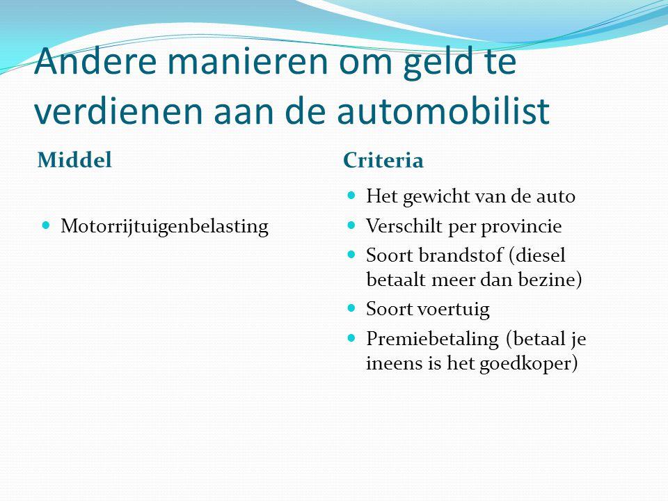 Andere manieren om geld te verdienen aan de automobilist Middel Criteria Motorrijtuigenbelasting Het gewicht van de auto Verschilt per provincie Soort