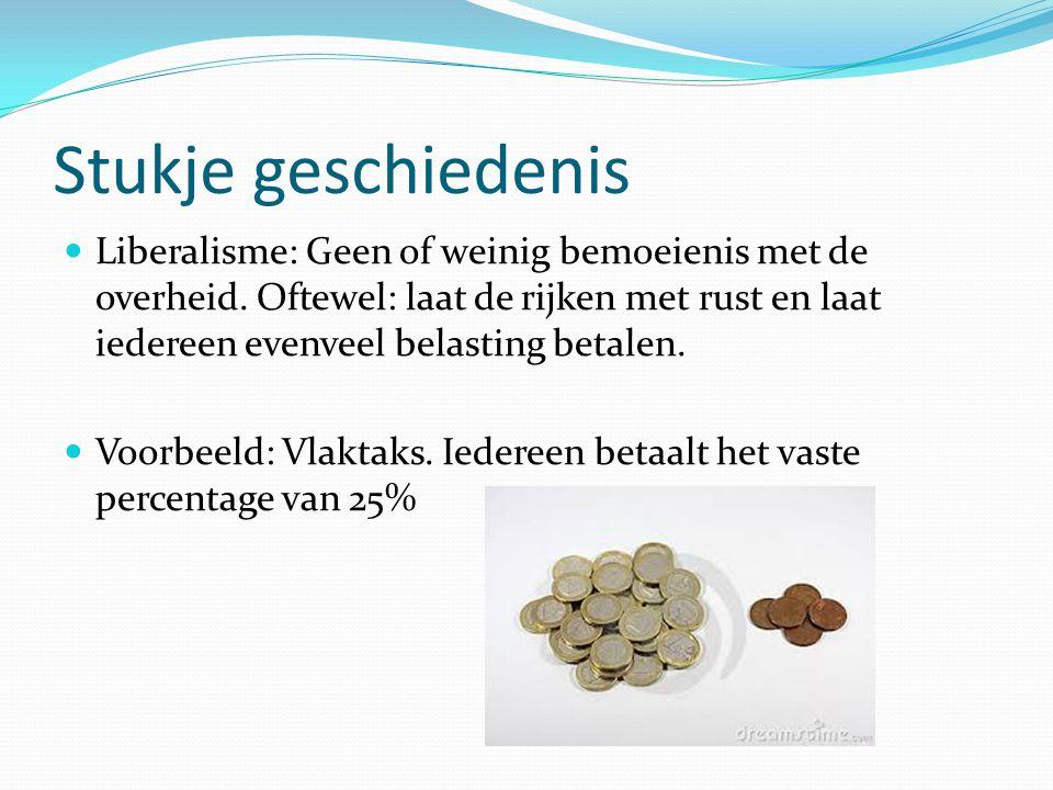 Oefenvoorbeeld bijlage 1 http://www.youtube.com/watch?v=0dD0mLyRNsI T/m 4:18 kijken voor de oplossing Antwoord: €50.040