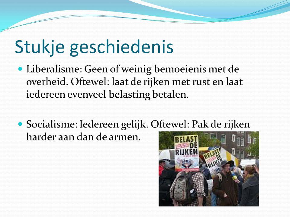 Voordeel of nadeel Voordeel Nadeel Voor Nederlanders kunnen spullen uit een ander land goedkoper zijn Bestedingen in NL nemen af - > gevolg: Productie en werkgelegenheid nemen af -> gevolg: