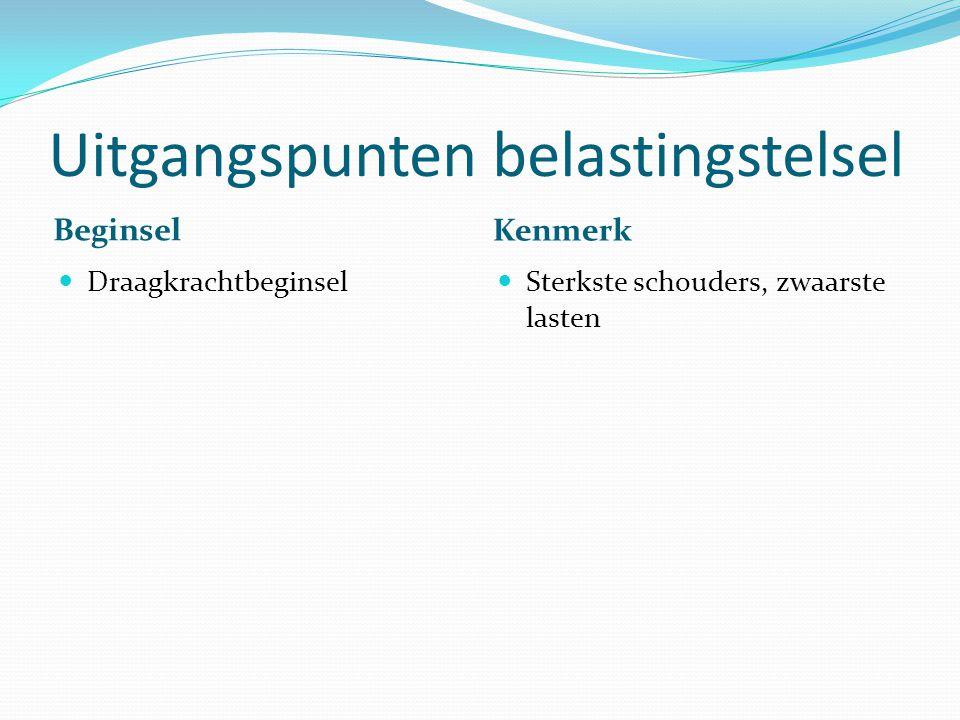 Voordeel of nadeel Voordeel Nadeel Voor Nederlanders kunnen spullen uit een ander land goedkoper zijn Bestedingen in NL nemen af - > gevolg: Productie en werkgelegenheid nemen af -> gevolg: Belastinginkomsten dalen