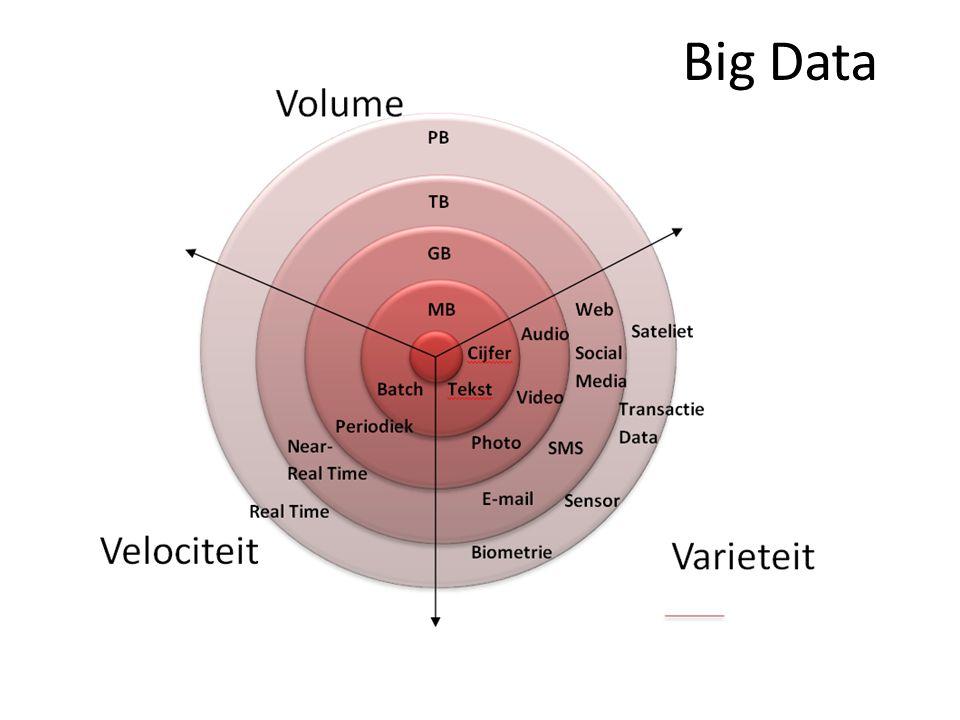 ] Big Data