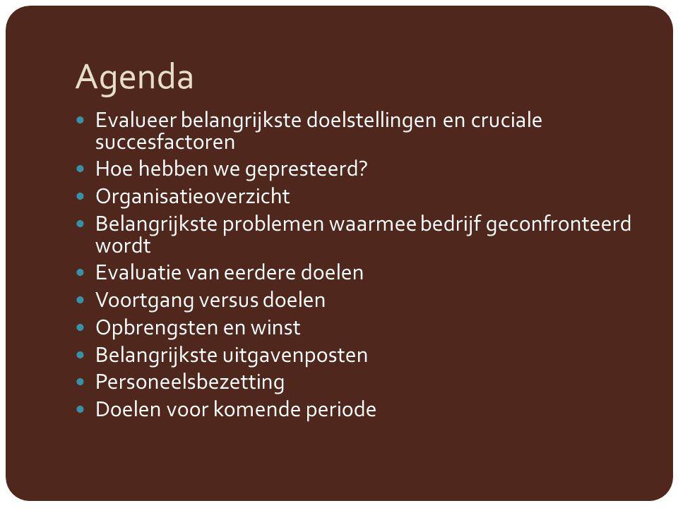Agenda Evalueer belangrijkste doelstellingen en cruciale succesfactoren Hoe hebben we gepresteerd.