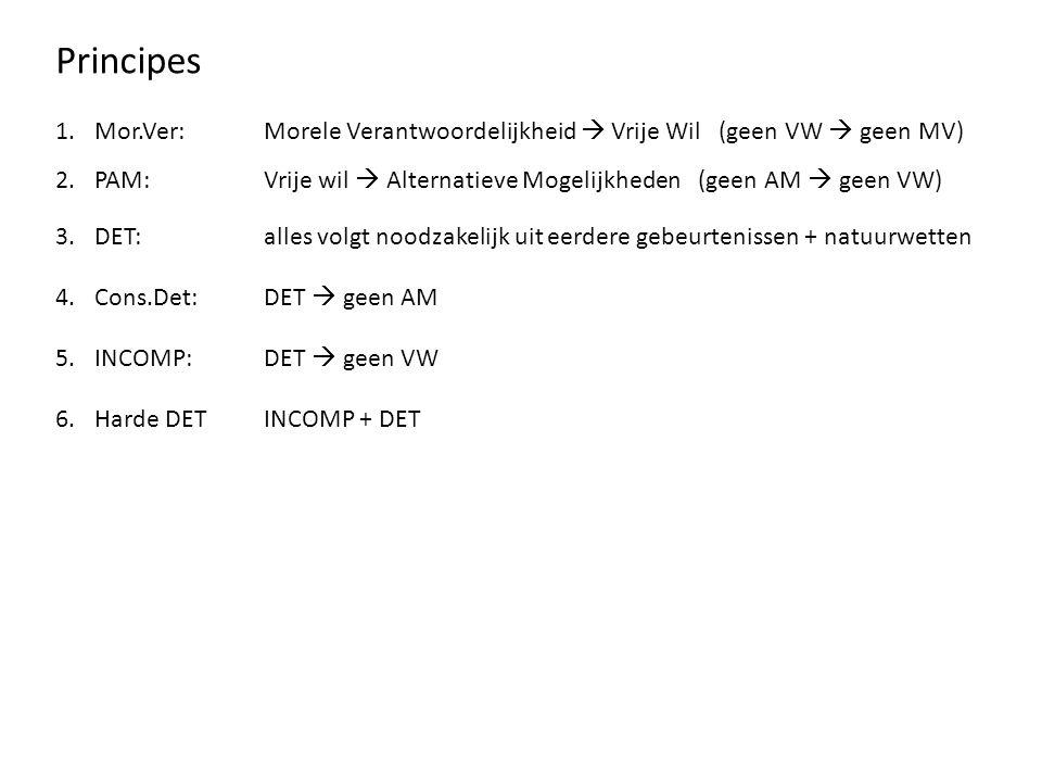 Principes 1.Mor.Ver:Morele Verantwoordelijkheid  Vrije Wil (geen VW  geen MV) 2.PAM: Vrije wil  Alternatieve Mogelijkheden (geen AM  geen VW) 3.DE