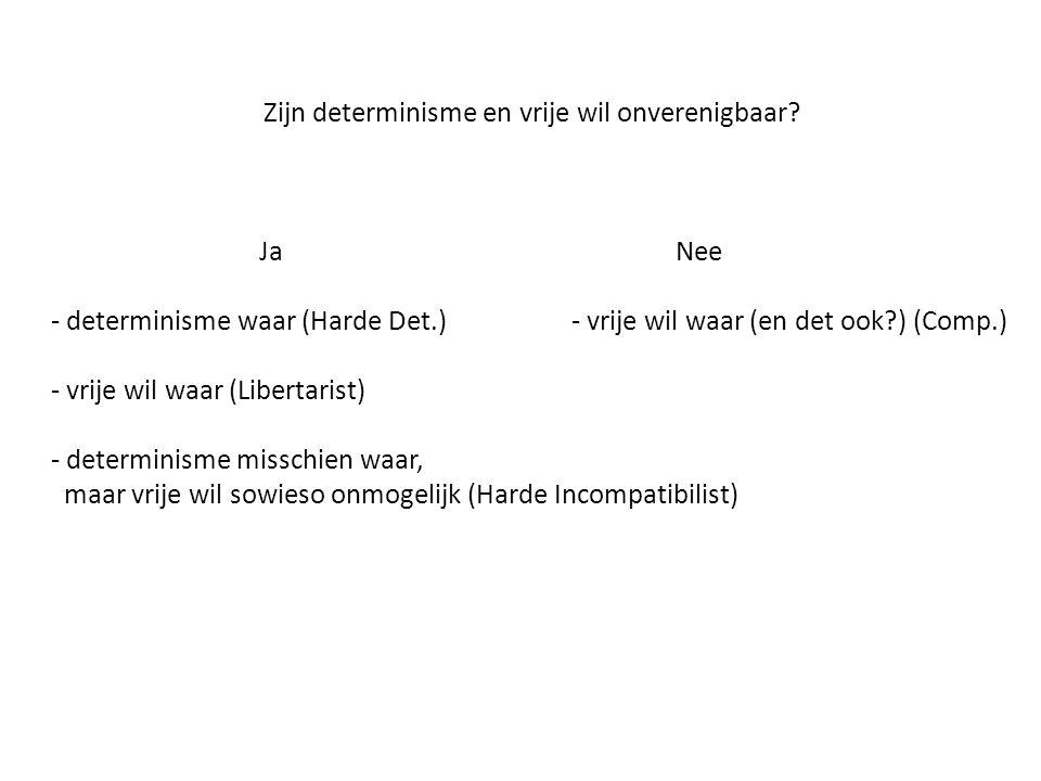 Zijn determinisme en vrije wil onverenigbaar? JaNee - determinisme waar (Harde Det.)- vrije wil waar (en det ook?) (Comp.) - vrije wil waar (Libertari