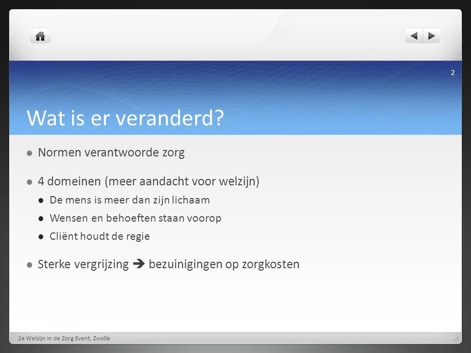 Financiële situatie in zorgland 2e Welzijn in de Zorg Event, Zwolle 3
