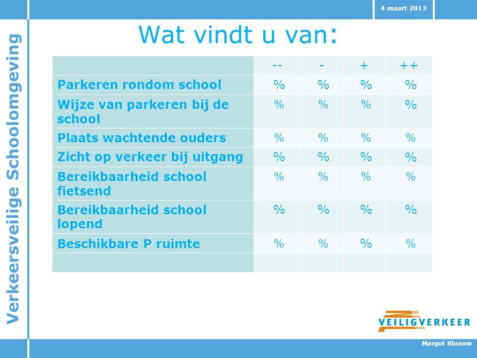 Verkeersveilige Schoolomgeving Margot Blaauw 4 maart 2013 Wat vindt u van : ---+++ Parkeren rondom school % % % % Wijze van parkeren bij de school % %