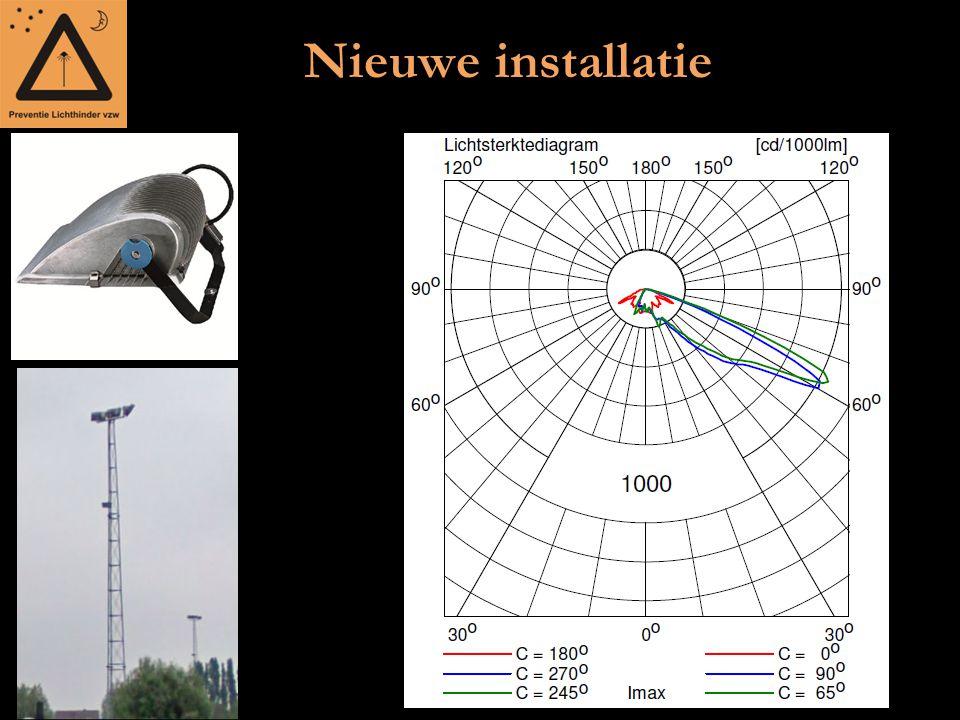 Nieuwe installatie Optivision MVP507