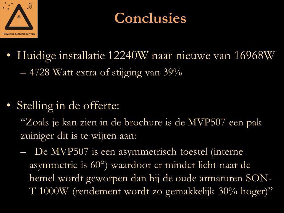 """Conclusies Huidige installatie 12240W naar nieuwe van 16968W –4728 Watt extra of stijging van 39% Stelling in de offerte: """"Zoals je kan zien in de bro"""