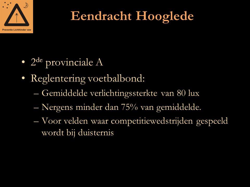 Eendracht Hooglede 2 de provinciale A Reglentering voetbalbond: –Gemiddelde verlichtingssterkte van 80 lux –Nergens minder dan 75% van gemiddelde. –Vo