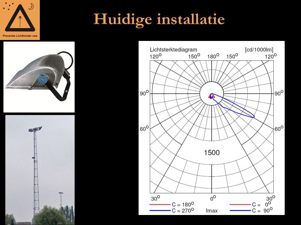 Mogelijkheden Nieuwe installatie vergelijkbaar met Sinaai Huidige verlichting beter opstellen, Armaturen horizontaler plaatsen –Meer licht op bepaalde delen van het terrein –Uniformiteit is zeker niet noodzakelijk voor trainingen.