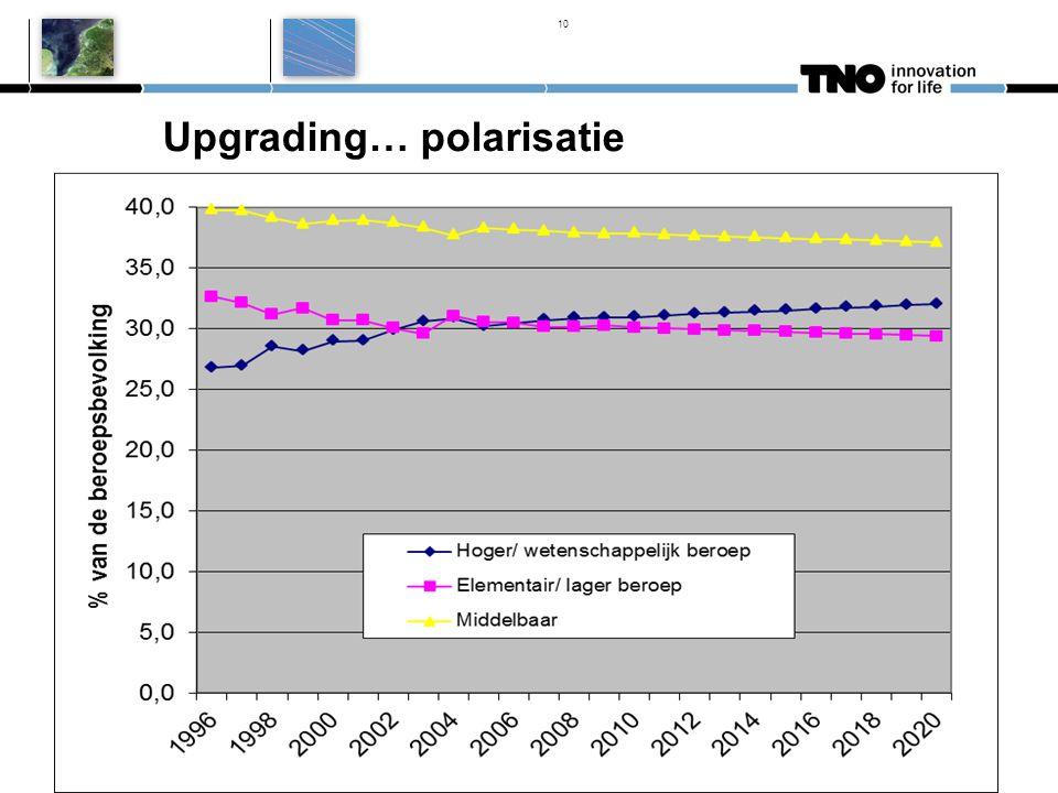 10 Upgrading… polarisatie