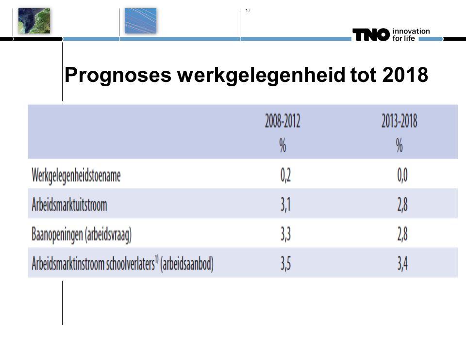 Prognoses werkgelegenheid tot 2018 17
