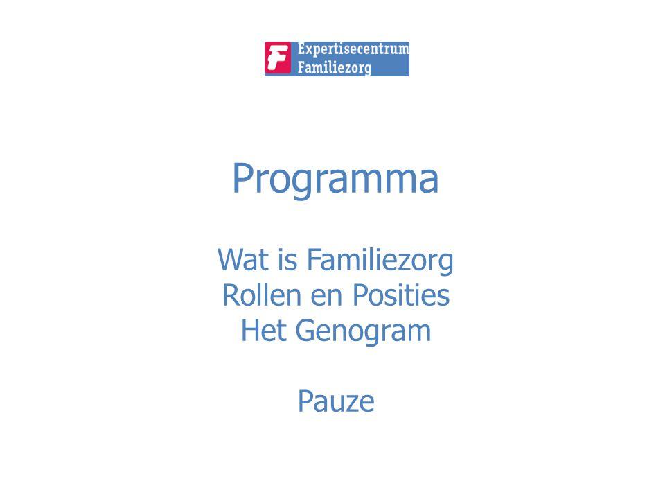 Programma Wat is Familiezorg Rollen en Posities Het Genogram Pauze