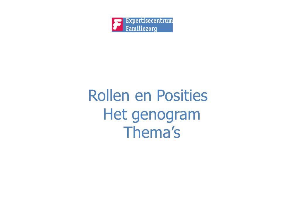 Rollen en Posities Het genogram Thema's