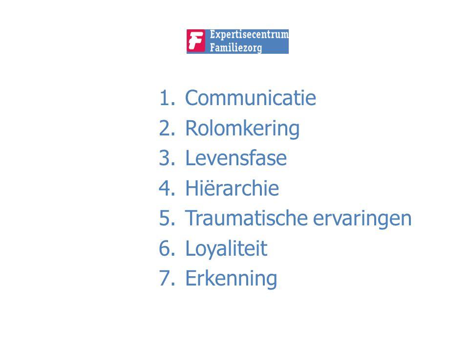 1.Communicatie 2.Rolomkering 3.Levensfase 4.Hiërarchie 5.Traumatische ervaringen 6.Loyaliteit 7.Erkenning