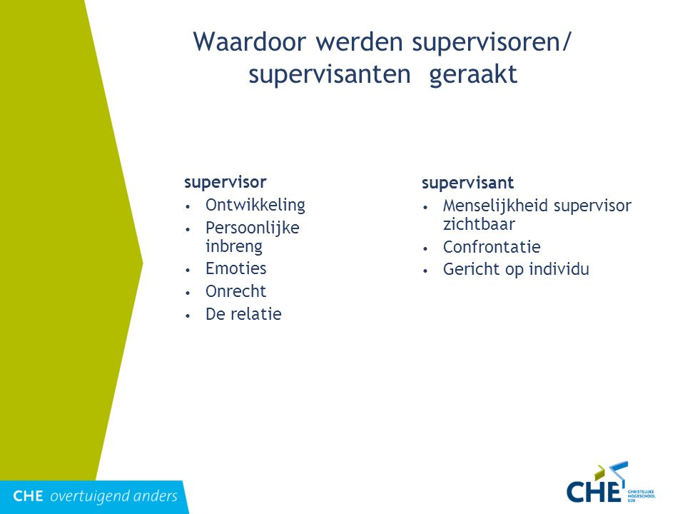 Waardoor werden supervisoren/ supervisanten geraakt supervisor Ontwikkeling Persoonlijke inbreng Emoties Onrecht De relatie supervisant Menselijkheid