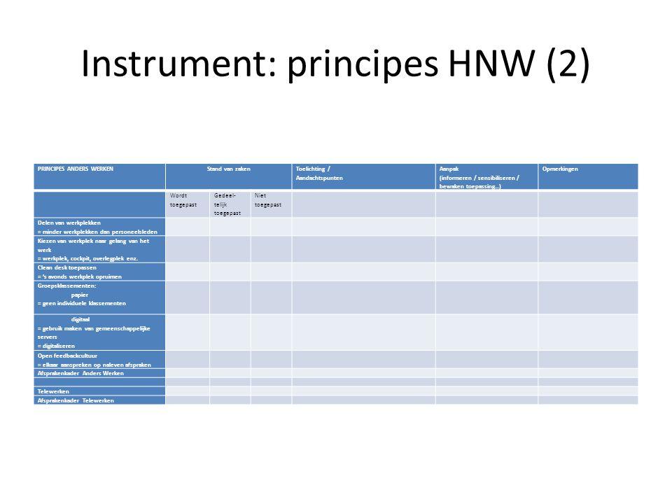 Instrument: principes HNW (2) PRINCIPES ANDERS WERKENStand van zaken Toelichting / Aandachtspunten Aanpak (informeren / sensibiliseren / bewaken toepa
